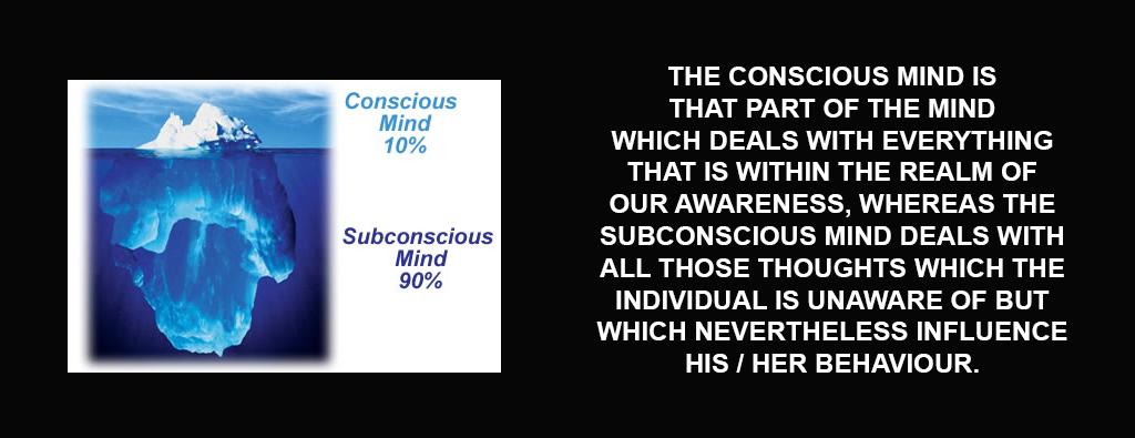 Subconscious Mind Success Prosperity Health Happiness Love Money